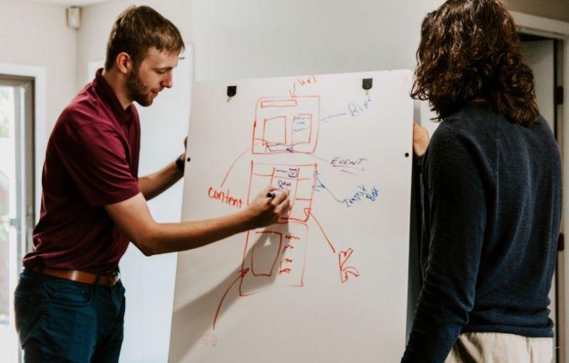 Creating social media post campaign management
